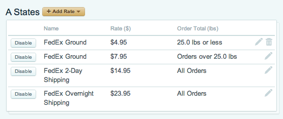 Maximum Weight Shipping Rates